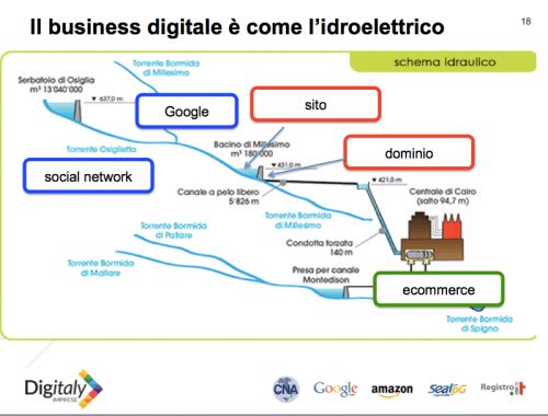 digitaly_Cremona__pptx