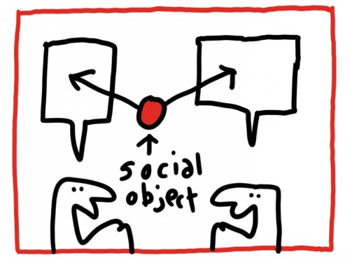 social object