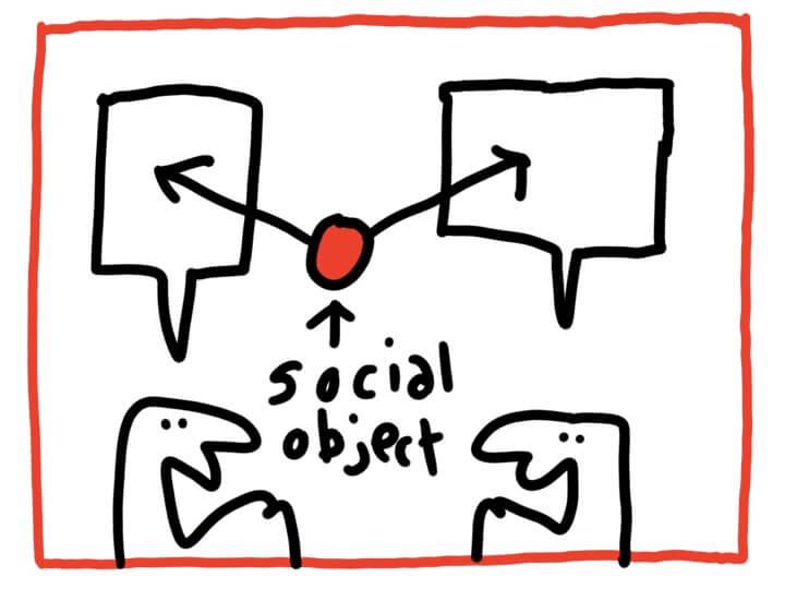 Cosa cambia se il social object diventa mobile